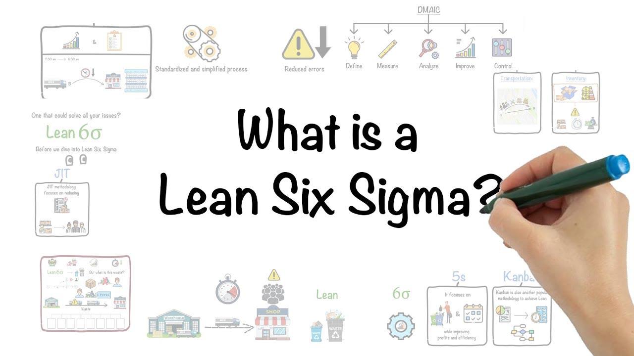 Lean-Six-Sigma